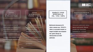 cena książki
