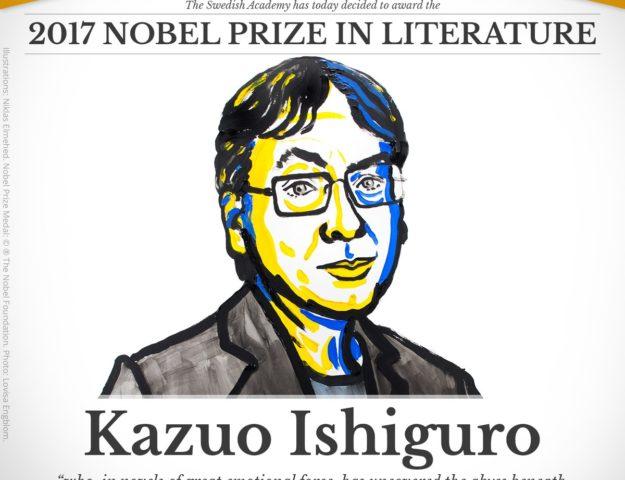 Nagroda Nobla