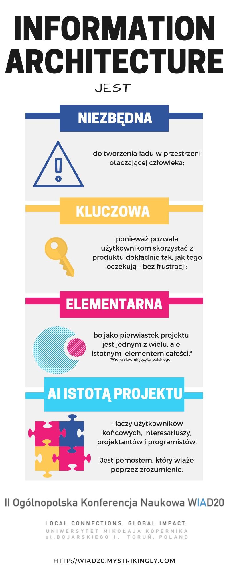 """II Ogólnopolska Konferencja Naukowa WIAD20 """"Architektura Informacji Istotą Projektu"""""""